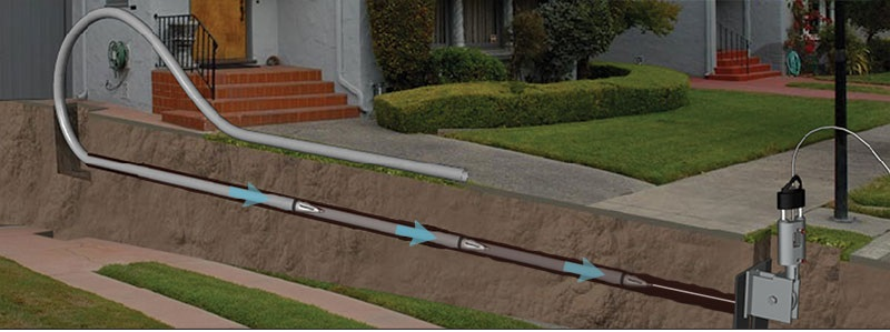 No-dig Trenchless technology